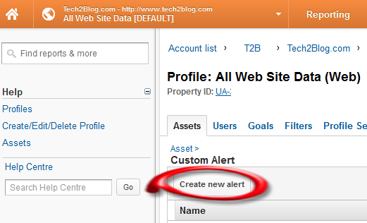 Tech2Blog Google Analytics Custom Alert