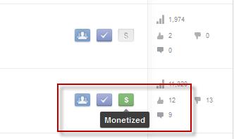 YouTube Video monetization