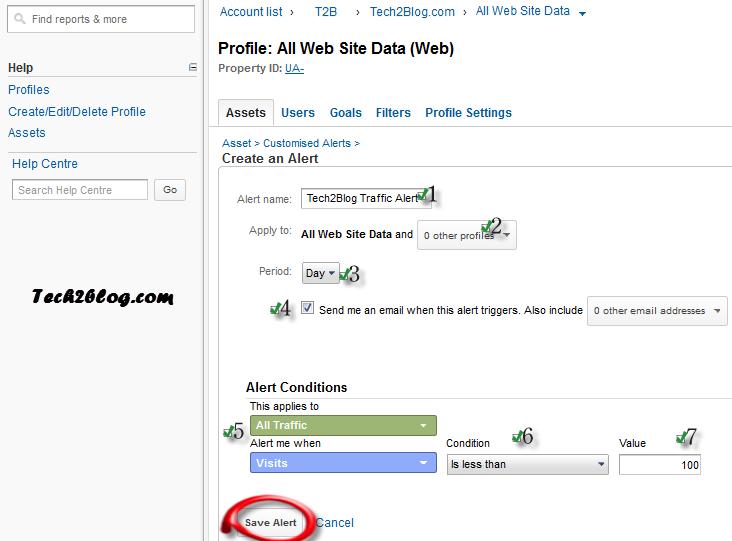 Tech2Blog Google Analytics Custom Alert setting