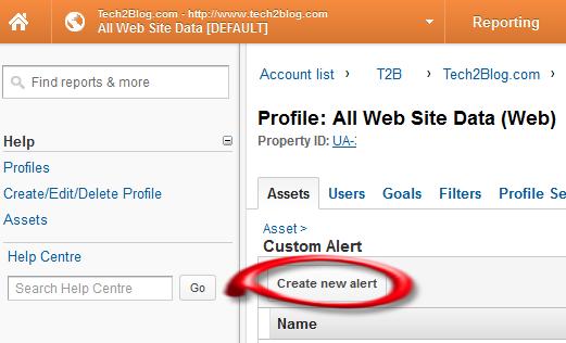 Tech2Blog Google Analytics Custom Alert